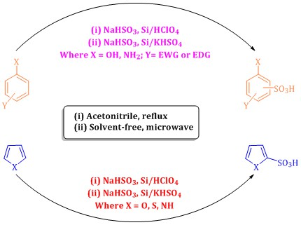 Silica-supported HClO4 and KHSO4 as reusable green catalysts for sulfonation of aromatic compounds under solvent-free conditions