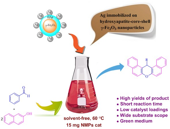 Silver functionalized on hydroxyapatite-core-shell magnetic γ-Fe2O3: An enviromentaly and readily recyclable nanatalyst for the one-pot synthesis of 14H-dibenzo[a,j]xanthenes derivatives